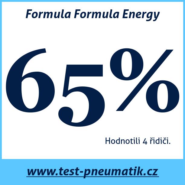 Test pneumatik Formula Formula Energy