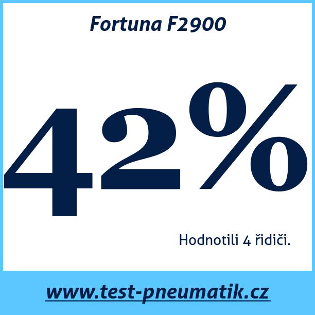 Test pneumatik Fortuna F2900