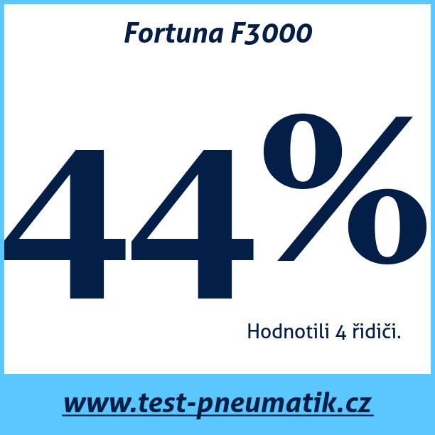 Test pneumatik Fortuna F3000