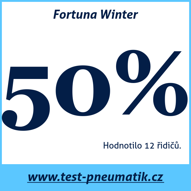 Test pneumatik Fortuna Winter