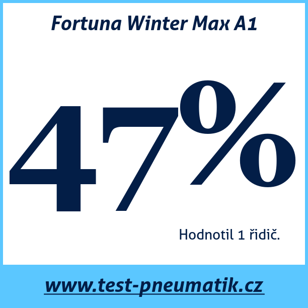Test pneumatik Fortuna Winter Max A1