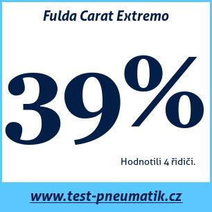 Test pneumatik Fulda Carat Extremo