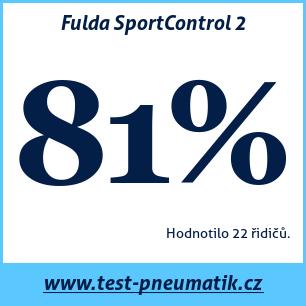 Test pneumatik Fulda SportControl 2