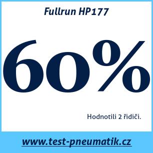 Test pneumatik Fullrun HP177