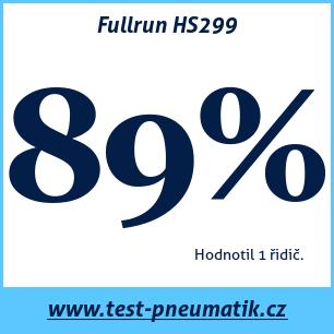 Test pneumatik Fullrun HS299
