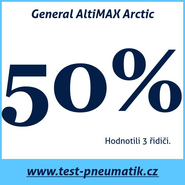 Test pneumatik General AltiMAX Arctic