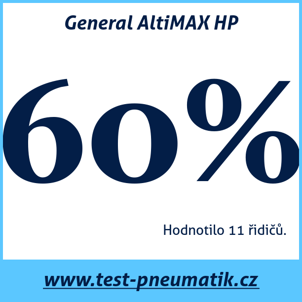 Test pneumatik General AltiMAX HP