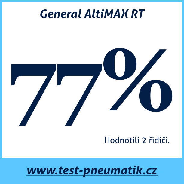 Test pneumatik General AltiMAX RT
