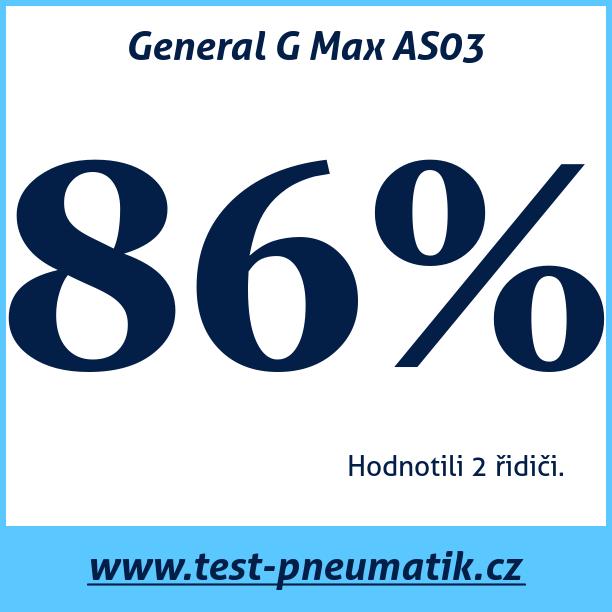 Test pneumatik General G Max AS03