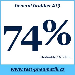 Test pneumatik General Grabber AT3
