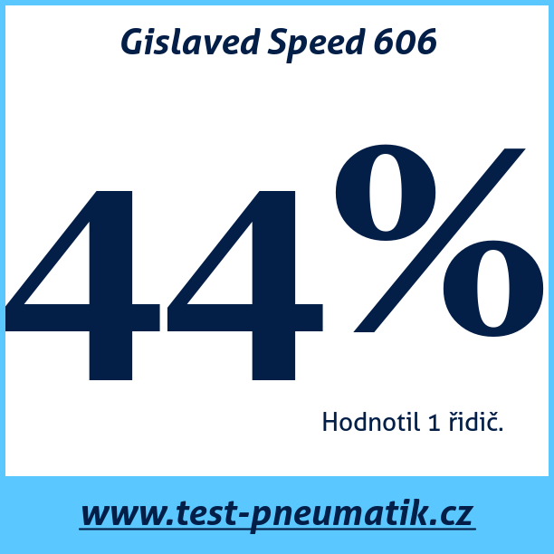 Test pneumatik Gislaved Speed 606