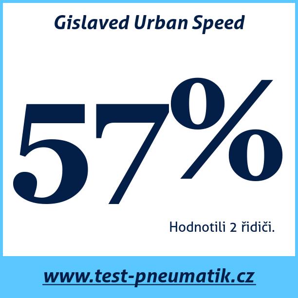 Test pneumatik Gislaved Urban Speed