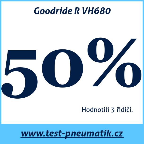 Test pneumatik Goodride R VH680