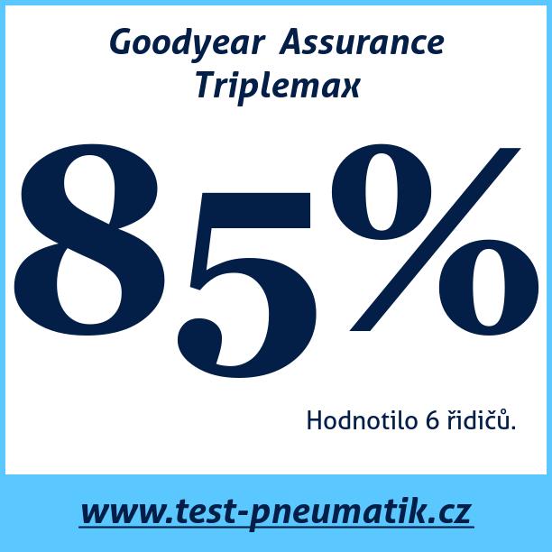 Test pneumatik Goodyear  Assurance Triplemax