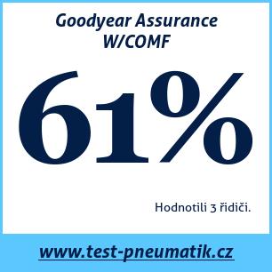 Test pneumatik Goodyear Assurance W/COMF