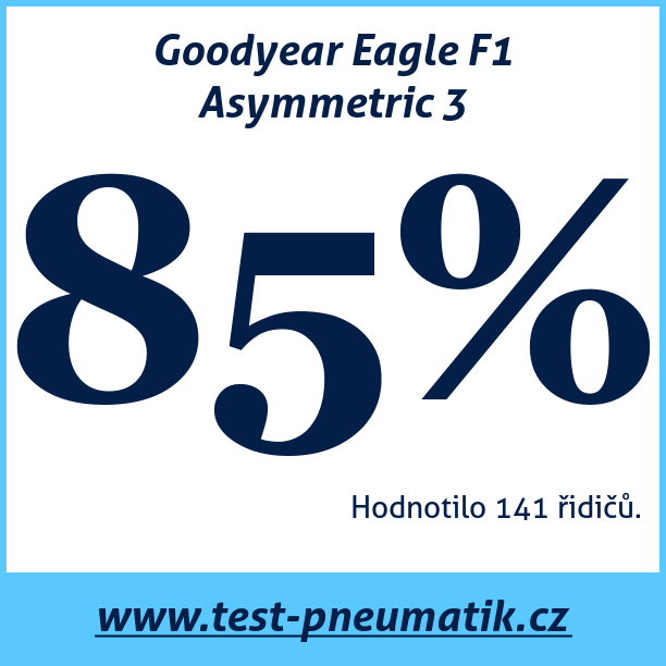 Test pneumatik Goodyear Eagle F1 Asymmetric 3