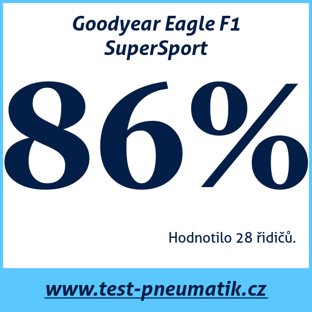 Test pneumatik Goodyear Eagle F1 SuperSport