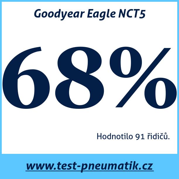 Test pneumatik Goodyear Eagle NCT5
