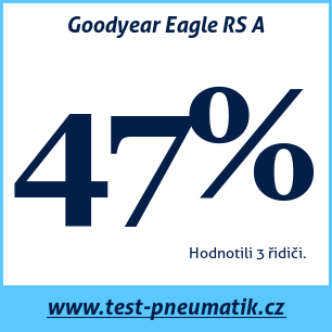 Test pneumatik Goodyear Eagle RS A