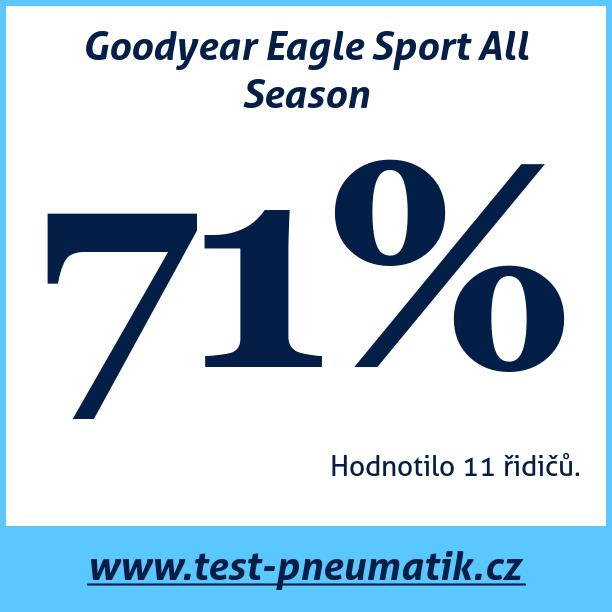 Test pneumatik Goodyear Eagle Sport All Season