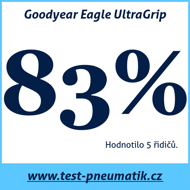 Test pneumatik Goodyear Eagle UltraGrip