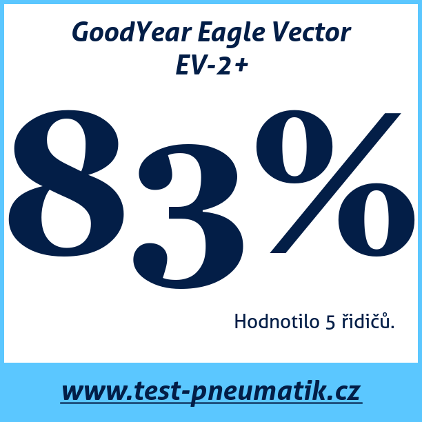 Test pneumatik GoodYear Eagle Vector EV-2+