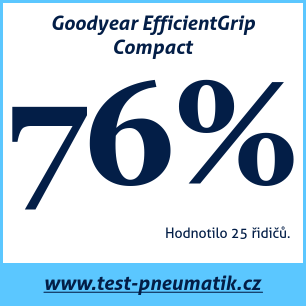 Test pneumatik Goodyear EfficientGrip Compact
