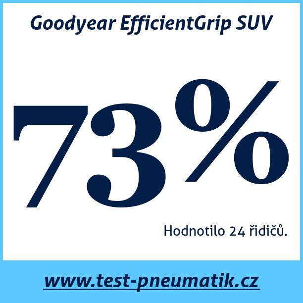 Test pneumatik Goodyear EfficientGrip SUV