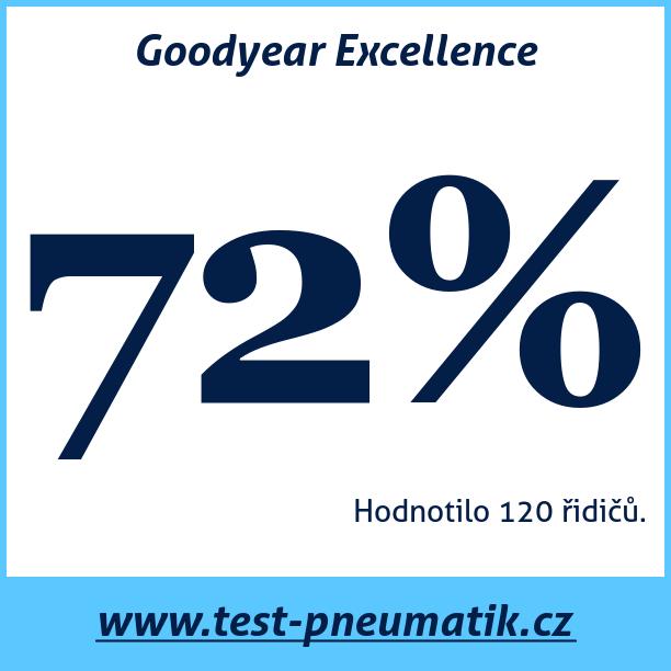 Test pneumatik Goodyear Excellence