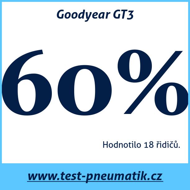 Test pneumatik Goodyear GT3