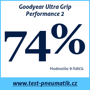 Test pneumatik Goodyear Ultra Grip Performance 2