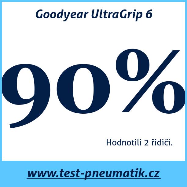 Test pneumatik Goodyear UltraGrip 6