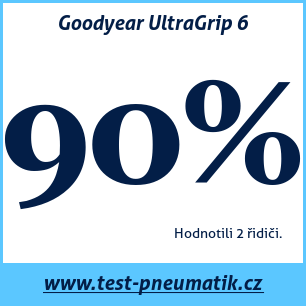 Test pneumatik Goodyear UltraGrip 6