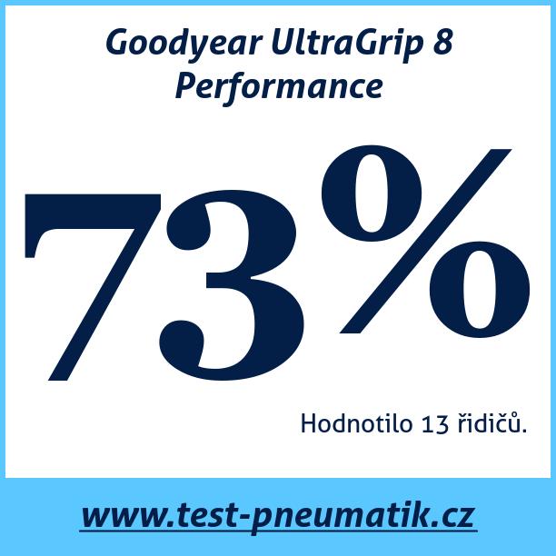 Test pneumatik Goodyear UltraGrip 8 Performance