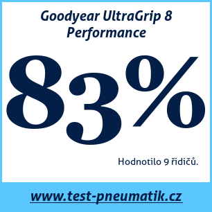Test pneumatik Goodyear UltraGrip 8 Performance
