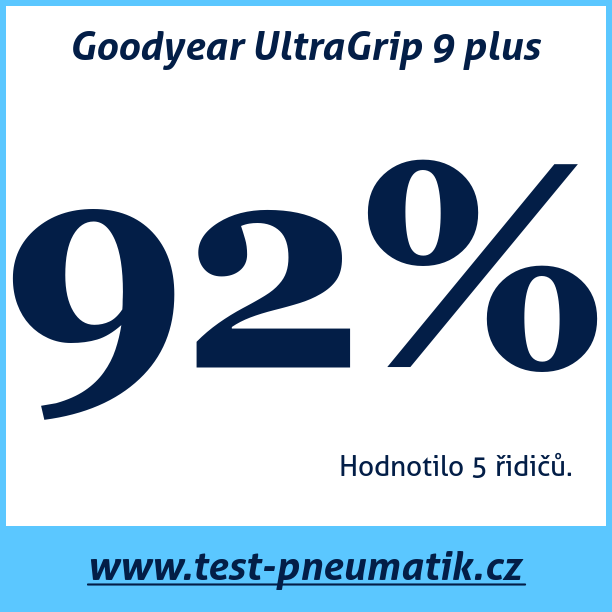 Test pneumatik Goodyear UltraGrip 9 plus