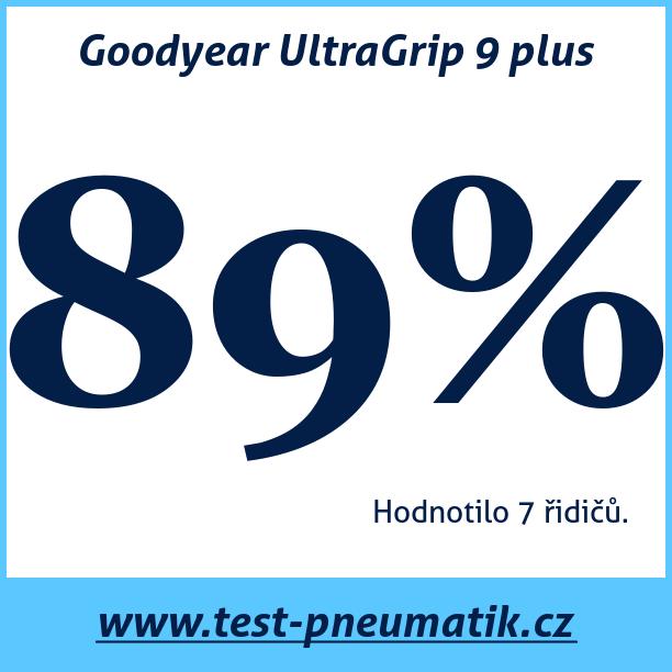 Test pneumatik Goodyear UltraGrip 9 plus