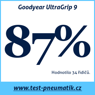 Test pneumatik Goodyear UltraGrip 9