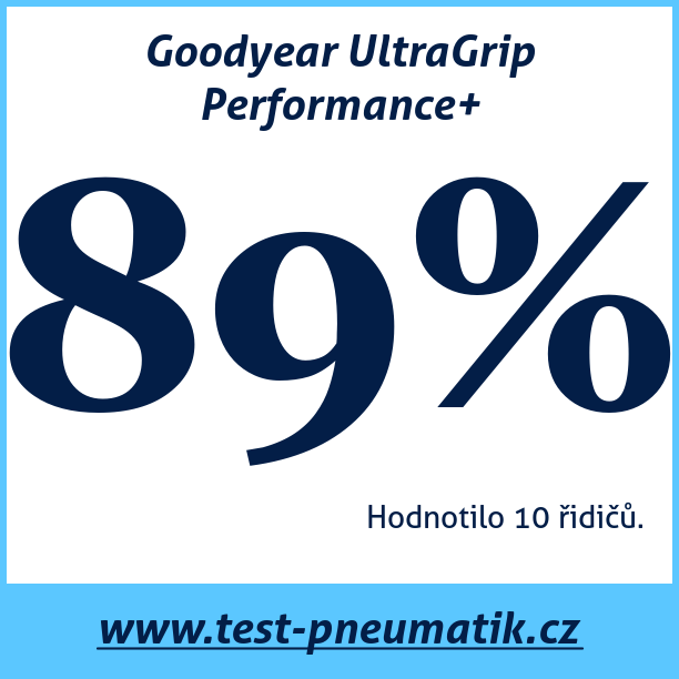 Test pneumatik Goodyear UltraGrip Performance+