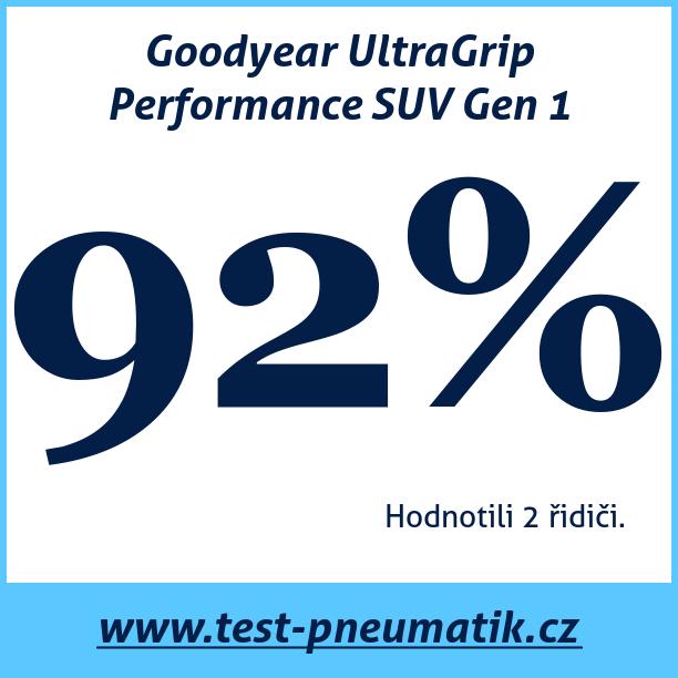 Test pneumatik Goodyear UltraGrip Performance SUV Gen 1