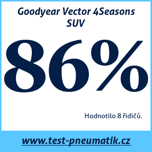 Test pneumatik Goodyear Vector 4Seasons SUV