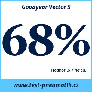 Test pneumatik Goodyear Vector 5
