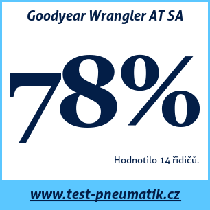 Test pneumatik Goodyear Wrangler AT SA
