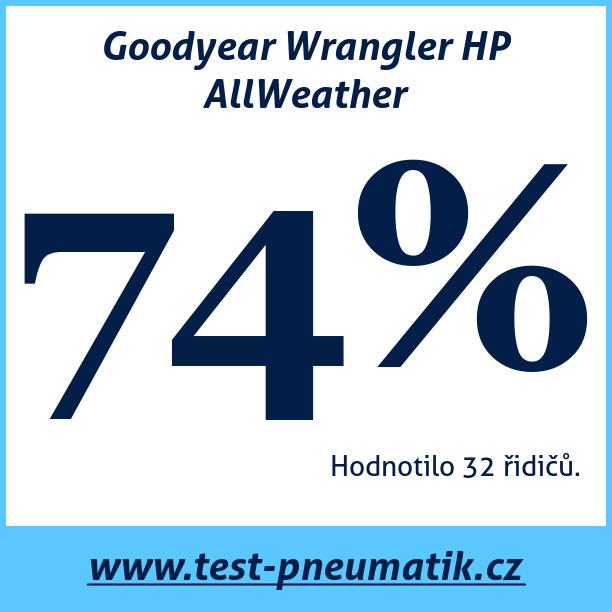 Test pneumatik Goodyear Wrangler HP AllWeather