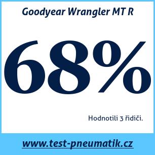 Test pneumatik Goodyear Wrangler MT R