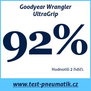 Test pneumatik Goodyear Wrangler UltraGrip