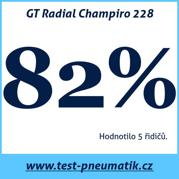 Test pneumatik GT Radial Champiro 228