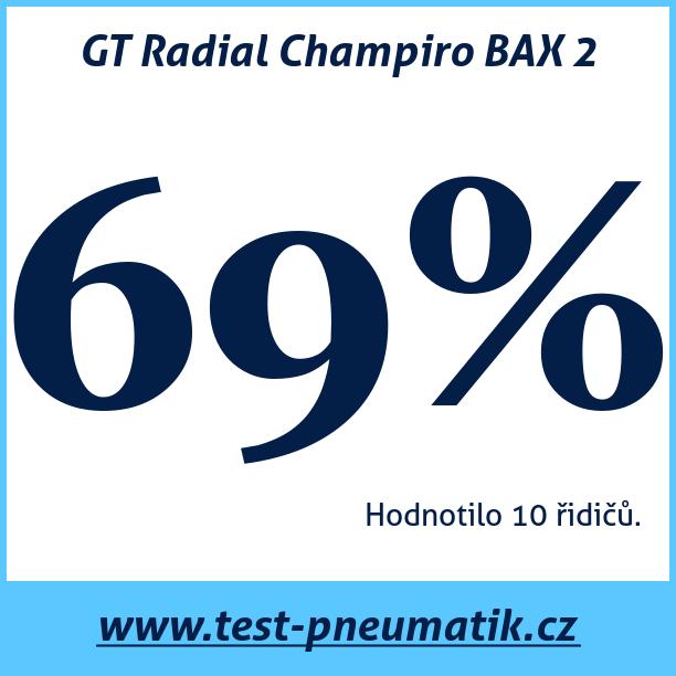 Test pneumatik GT Radial Champiro BAX 2