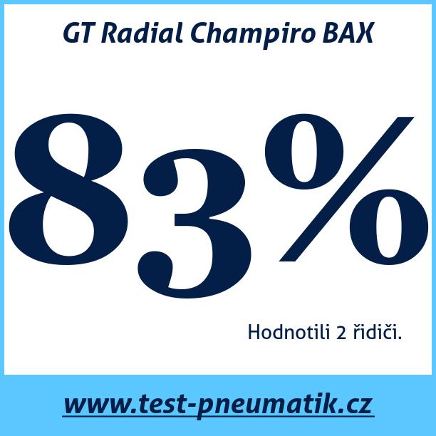 Test pneumatik GT Radial Champiro BAX