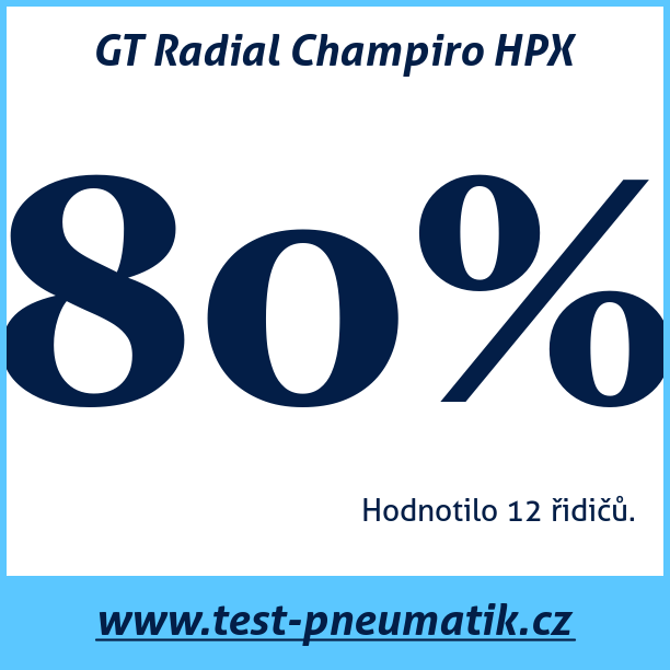 Test pneumatik GT Radial Champiro HPX